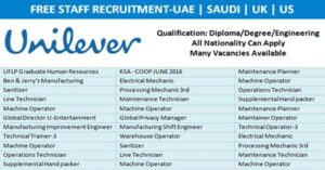 Unilever Recruitment and Employment Opportunities